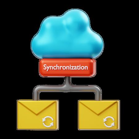 Cloud Synchronization Email 3D Illustration