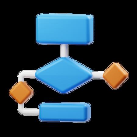 Flowchart 3D Illustration