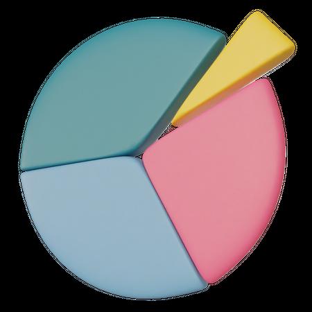 Pie Chart 3D Illustration